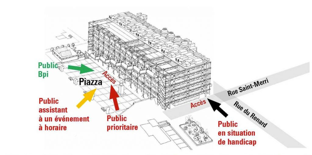 plan des files d'accès de la bibliothèque et du Centre Pompidou à partir du 16 juin 2021