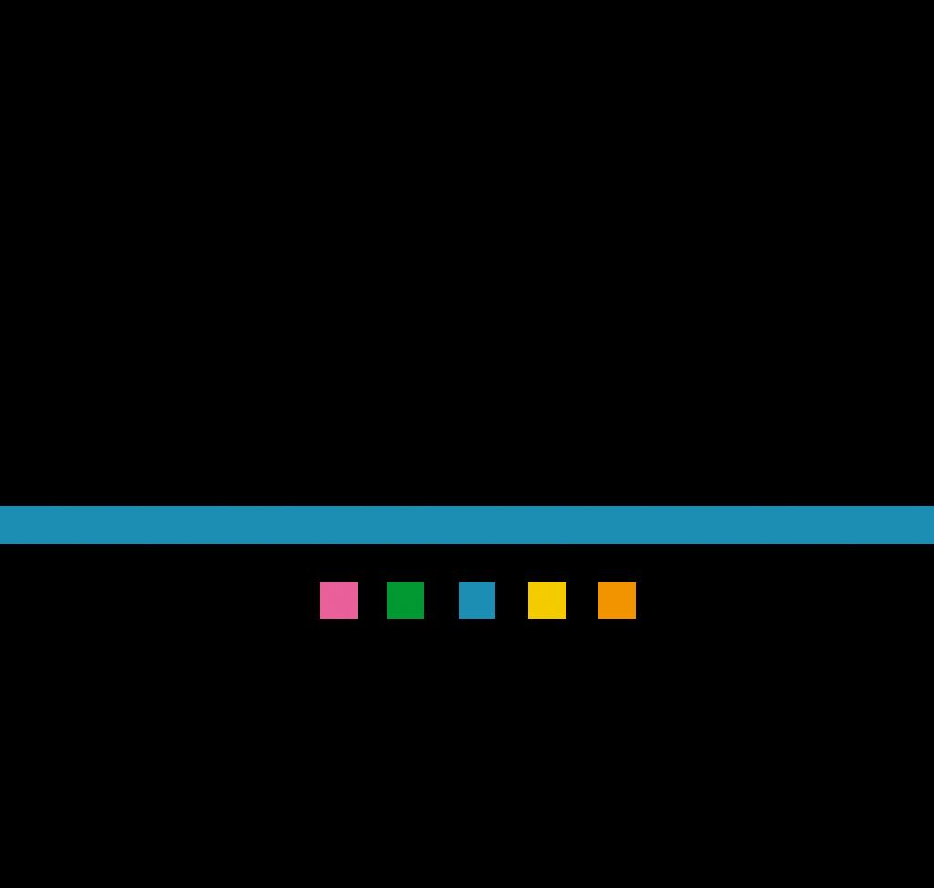 Logo de la médiathèque de Lorient