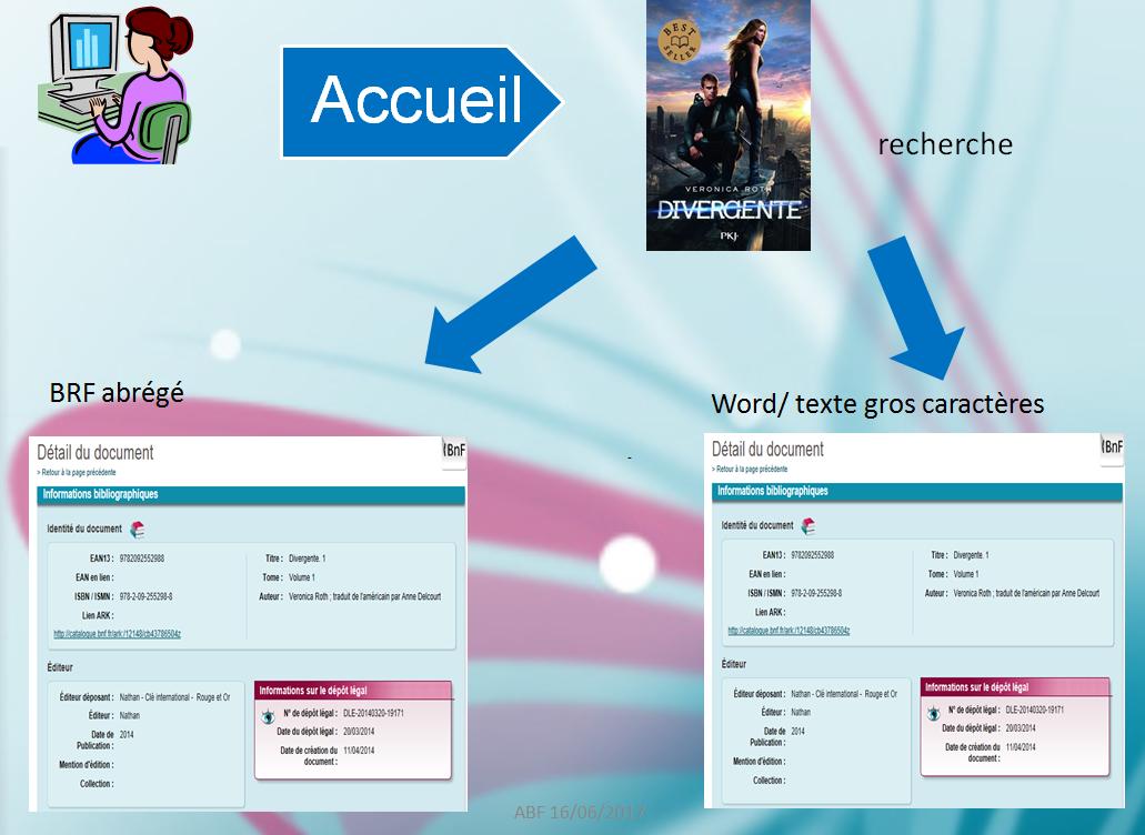 Copie d'écran du téléchargement d'un fichier adapté en format texte