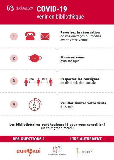 Infographie Déconfinement en Belgique