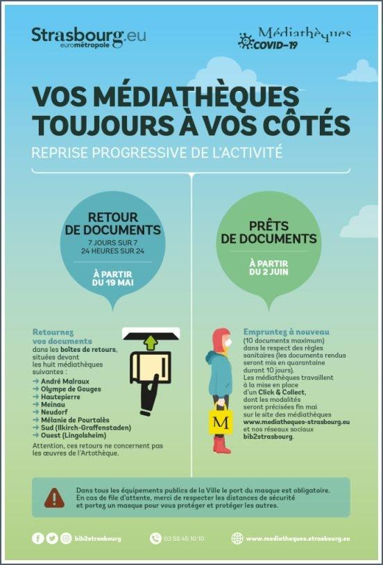 Affiche des BM de Strasbourg avec les dates de reprise des prêts et retours de documents
