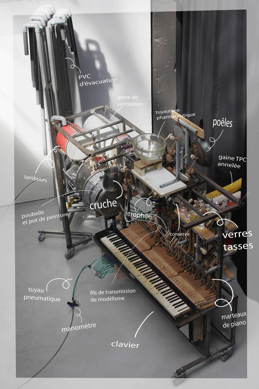 vue d'ensemble du pianocktail avec textes explicatifs