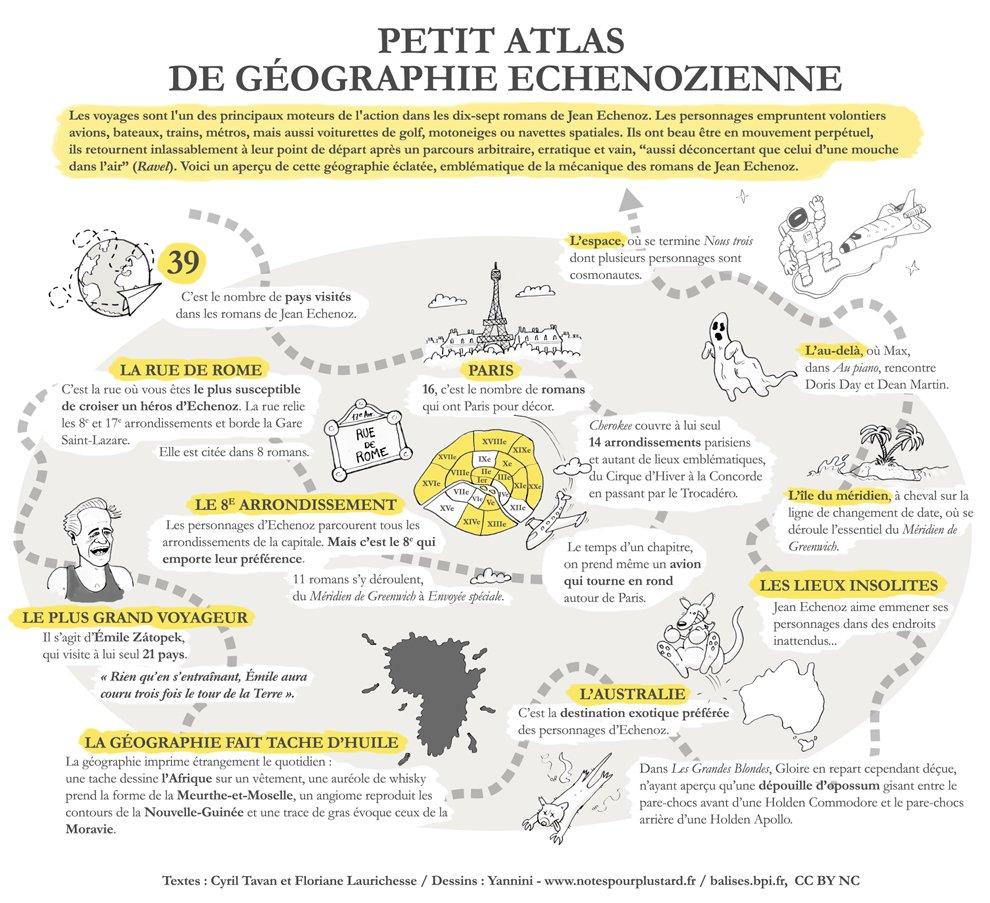 Infographie sur la géographie echenozienne