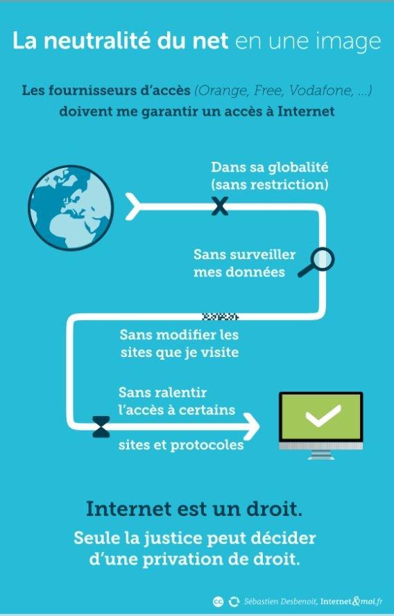 Les obligations des fournisseurs d'accès à Internet